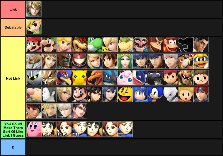Tier List of Whether or Not A Character Is Link