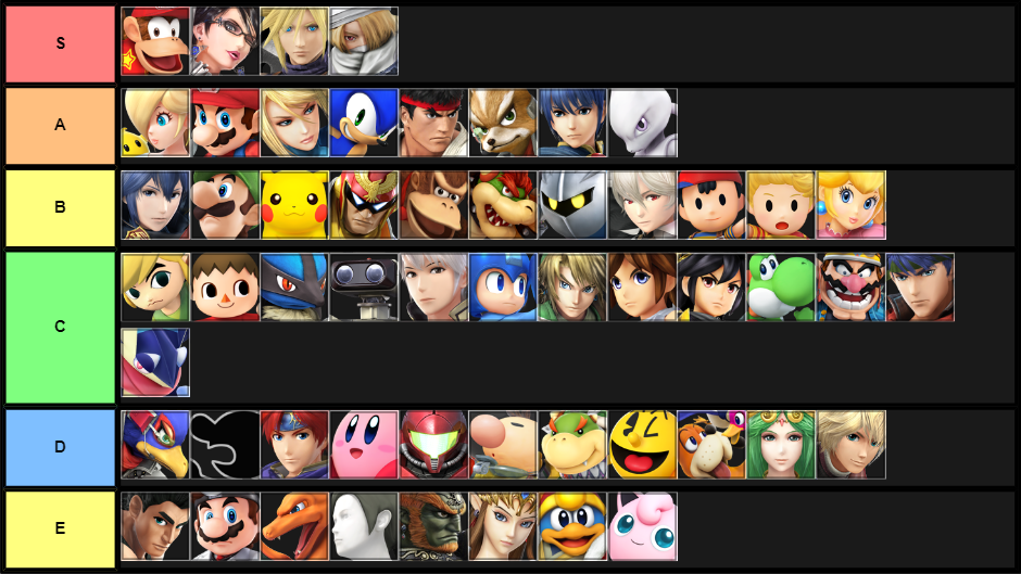 Tier List as of 9/4/17