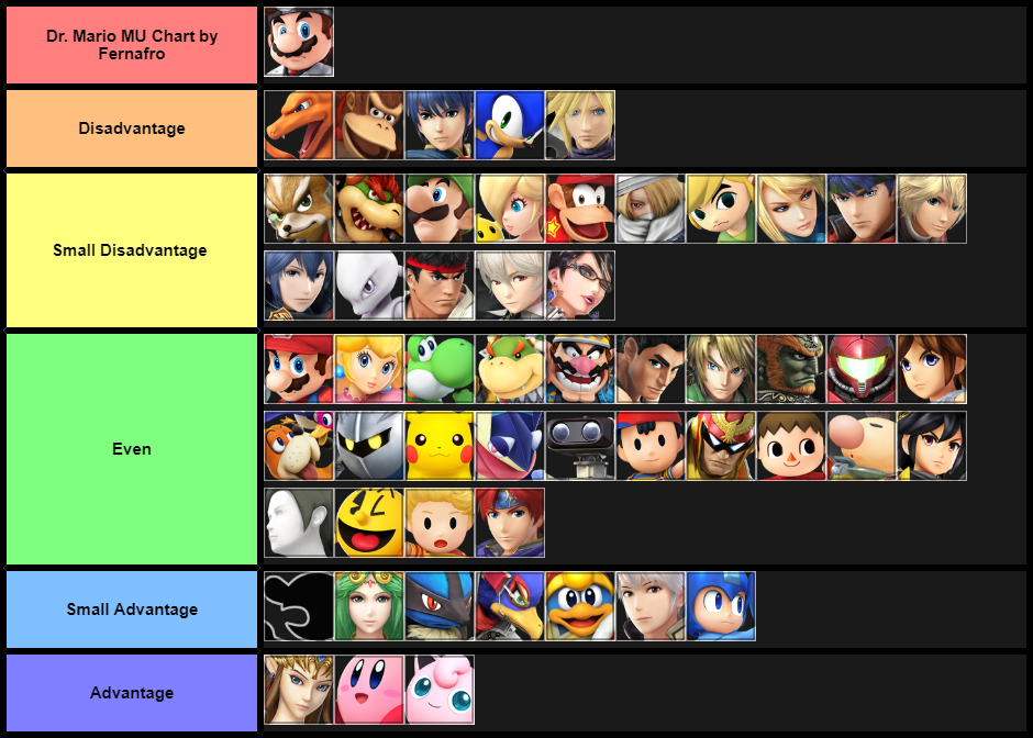Dr. Mario Match Up Chart