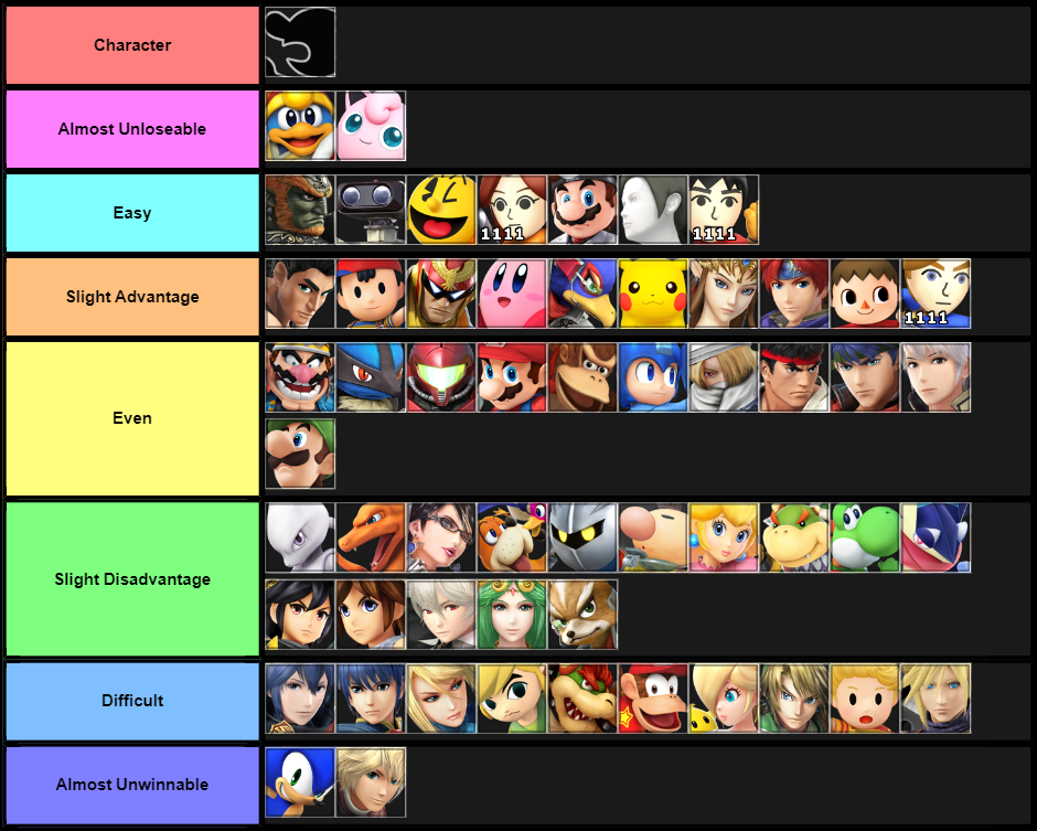 Game and Watch Matchup Chart (Sep, 2017) - WOOD