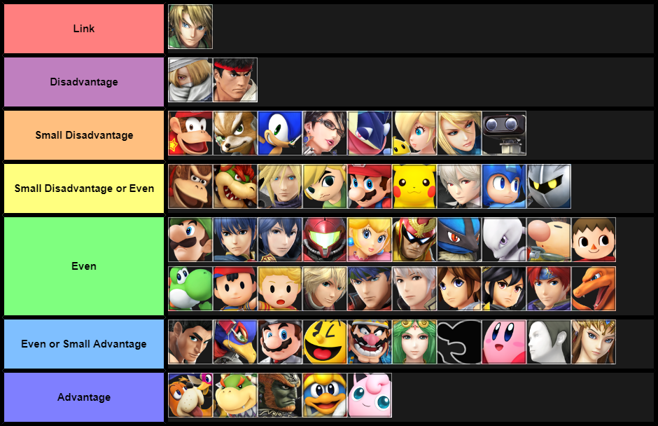 Link Match-Up Chart (My Opinion)