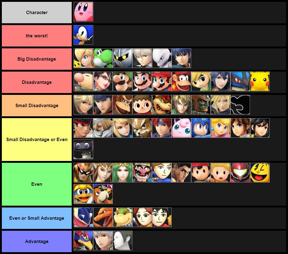 MY Kirby MU Chart 9-27-2017