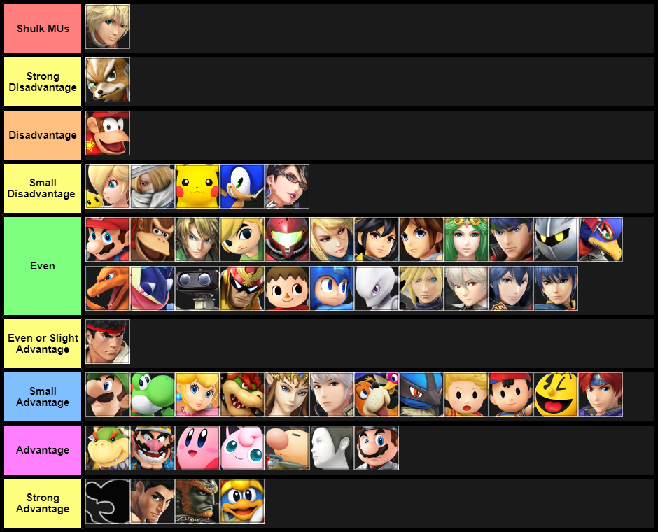 SoulArts Shulk September 2017 MU Chart