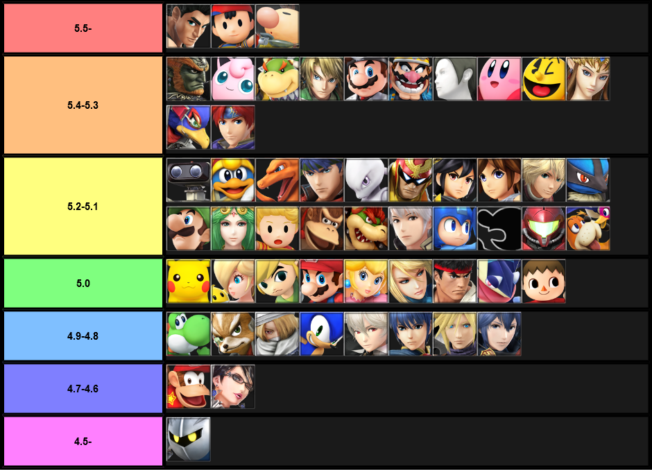 Kie Peach Matchup Chart October 2017