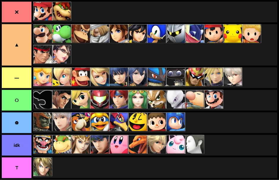 T Link Matchup Chart October 2017