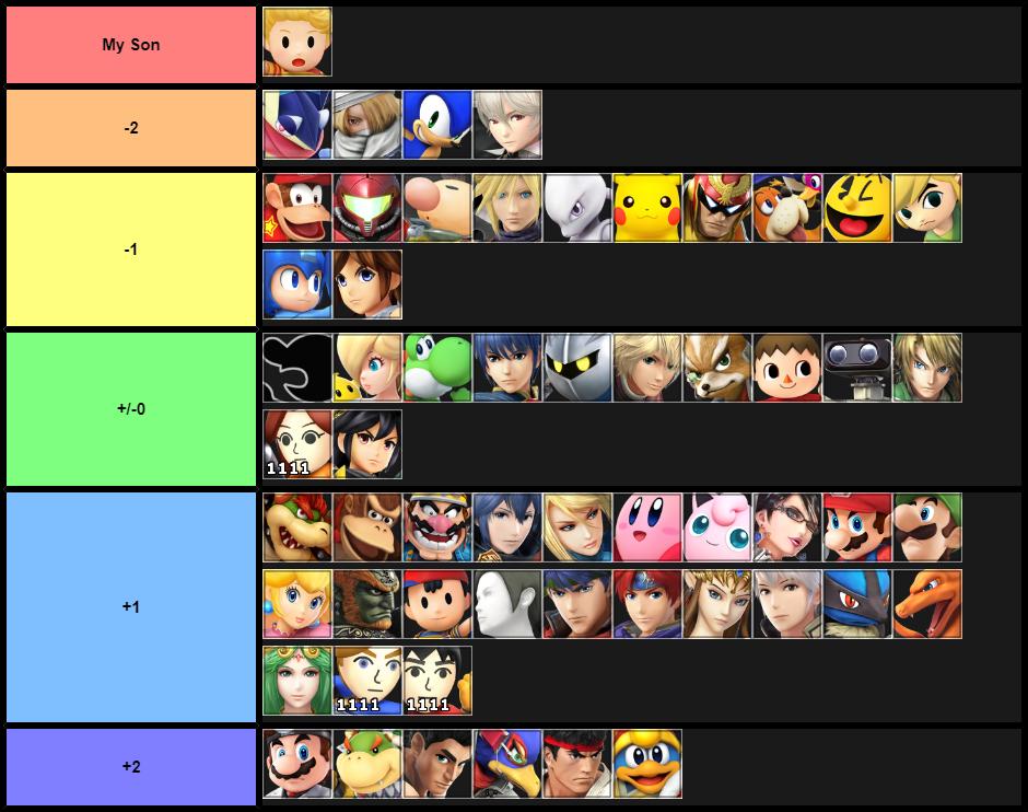 Modest Matchup Chart