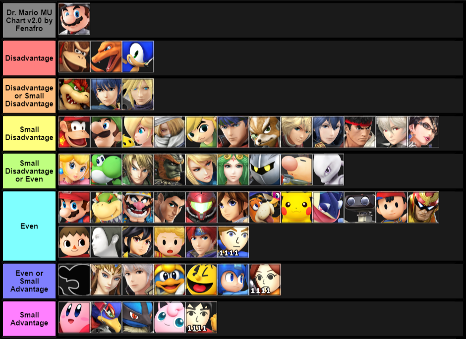 Dr. Mario Matchup Chart v2.0 by Fernafro
