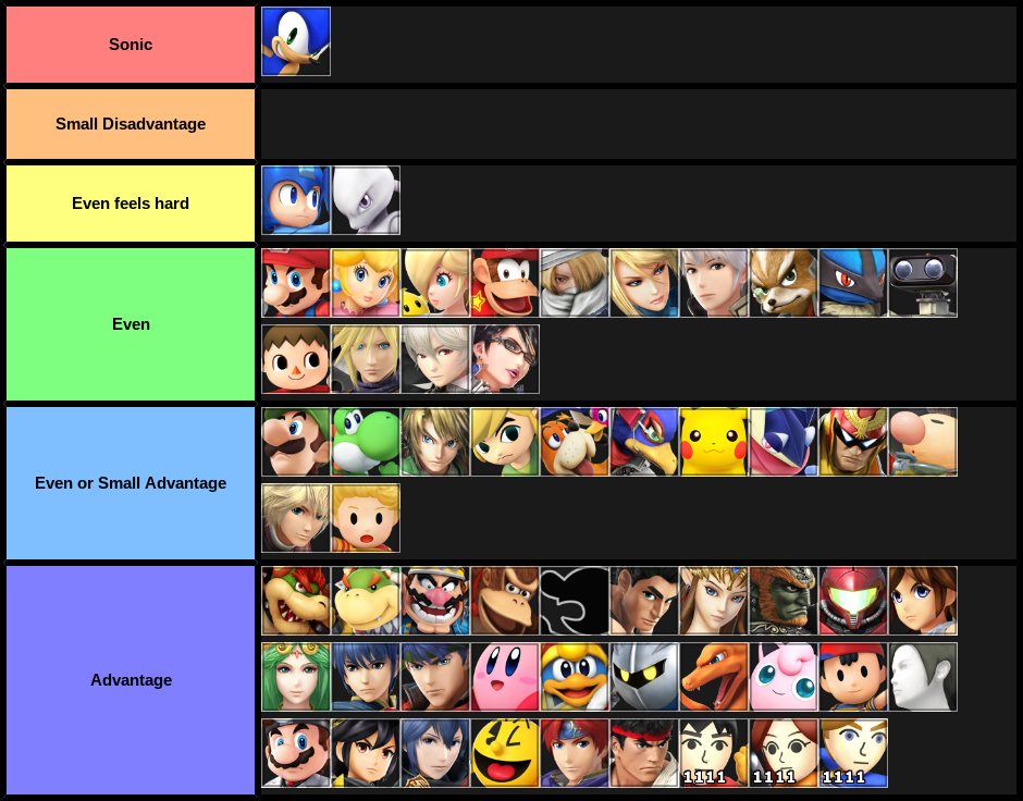 Sonic Matchup chart