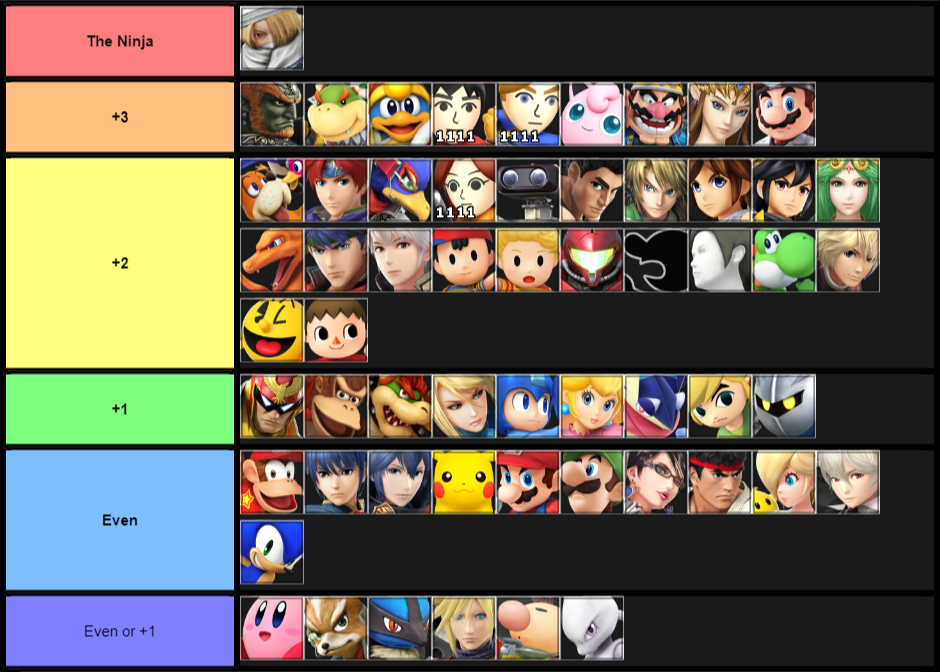 My Opinions on the current Sheik Matchups