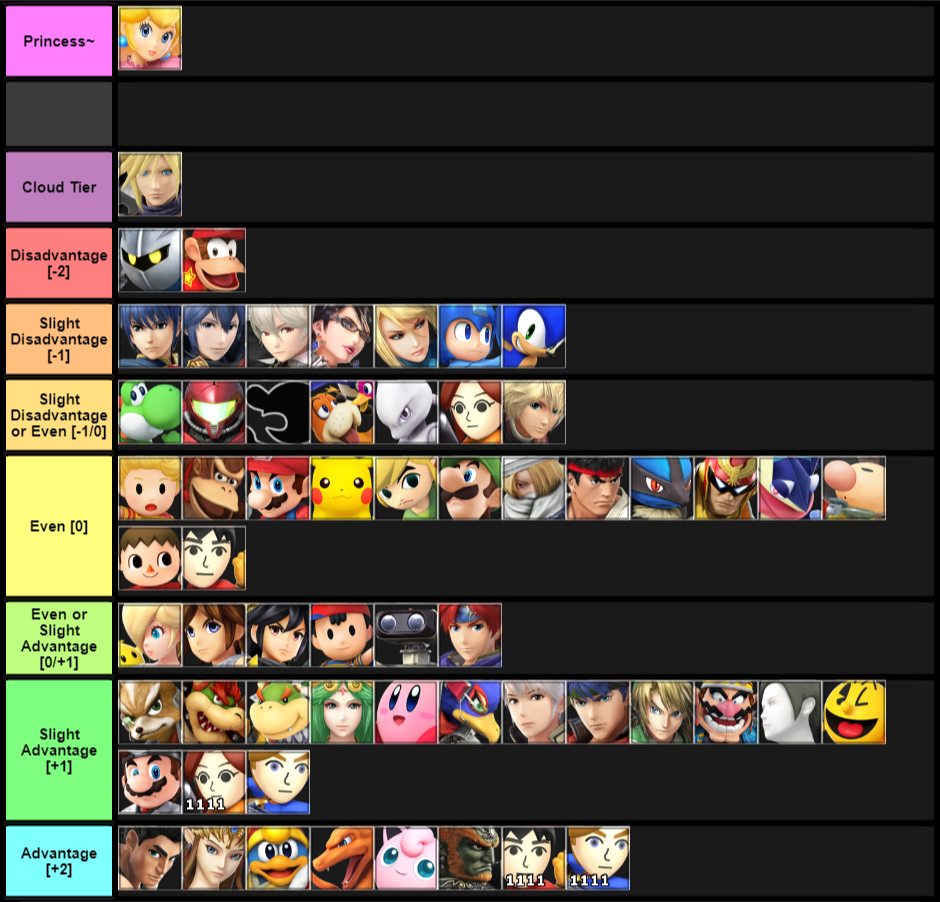 Crown Peach MU Chart [01_09_2018]
