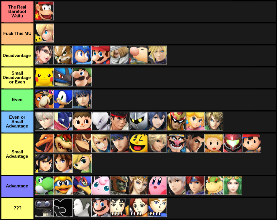 Jan. 2018 Diddy MU Chart