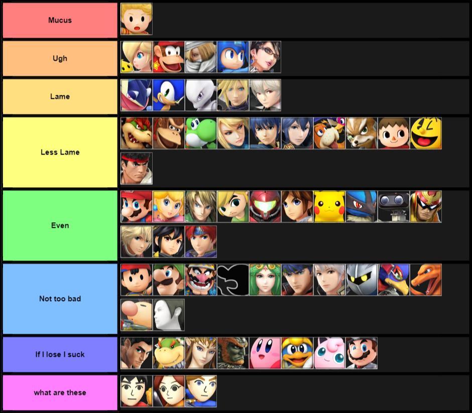 My Lucas Matchup Chart