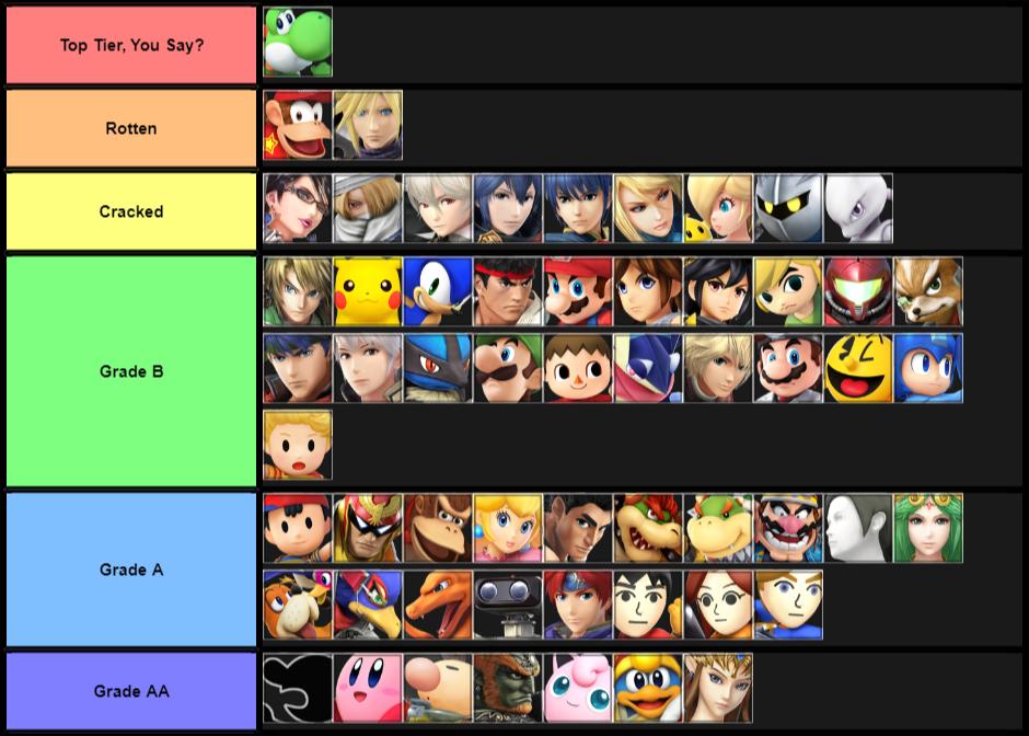 PsychoPat Yoshi Match-Up Chart