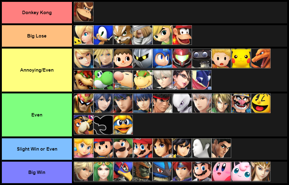 Smooth Kriminals DK MU Chart Fixed