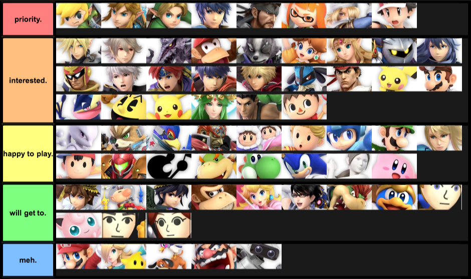 tiers of who i