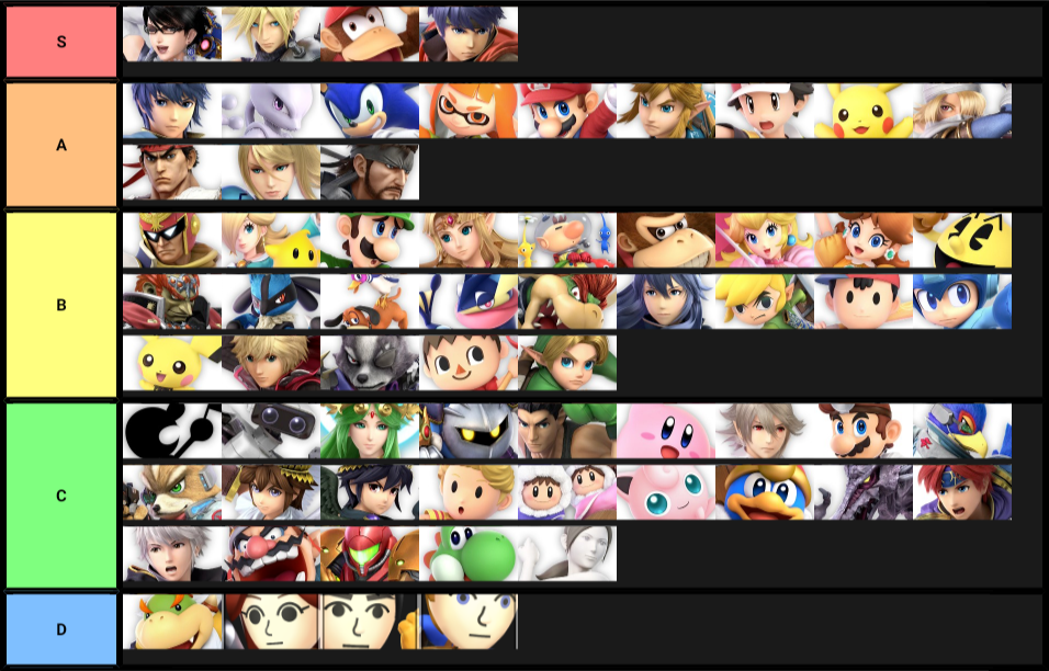 Crap tier list