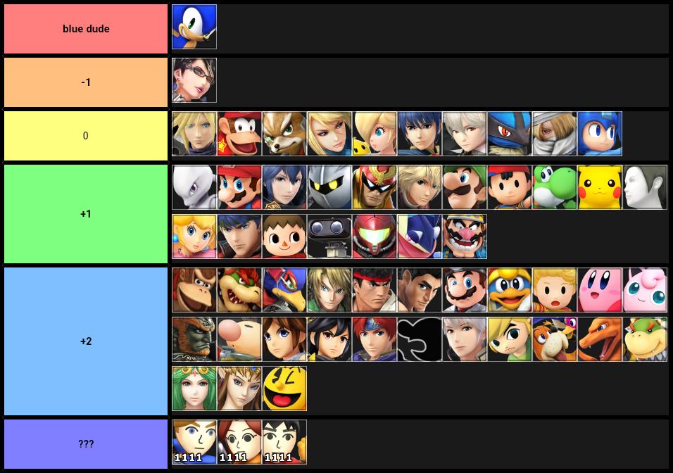 Match Up Chart