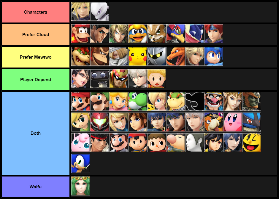Matchups I play my characters in