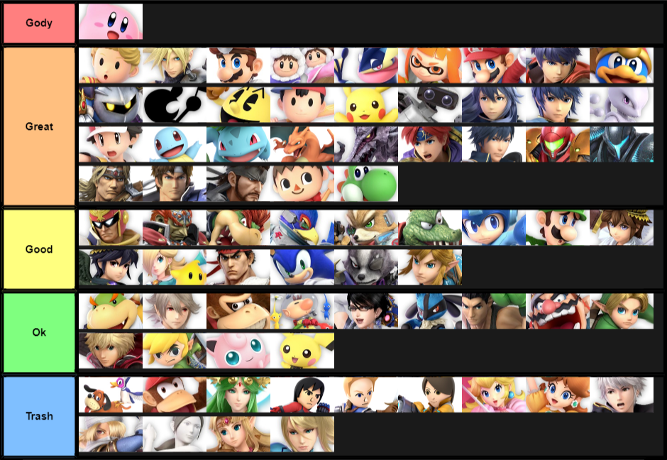 Tier list when i get game (shiek sucks dick and i dont care)