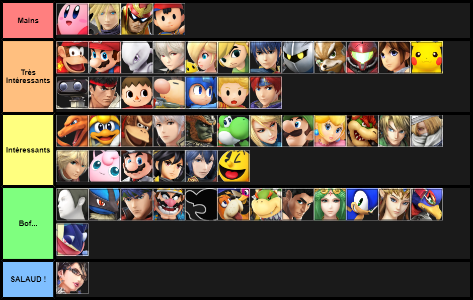 100+ Ssb4 Tier List – yasminroohi