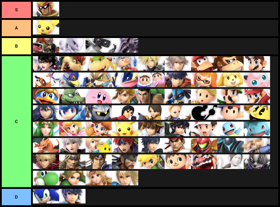 Who I might main in Smash Ultimate