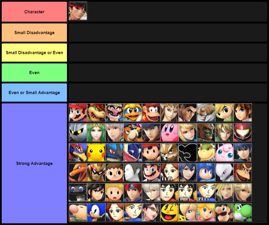 Ryu Matchup Chart.