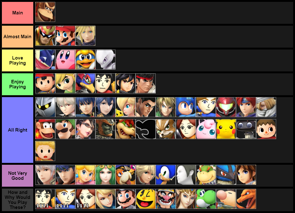 My Favorite Characters List