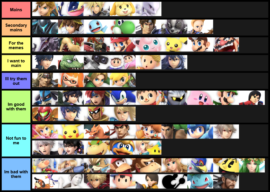 Updated main tier list