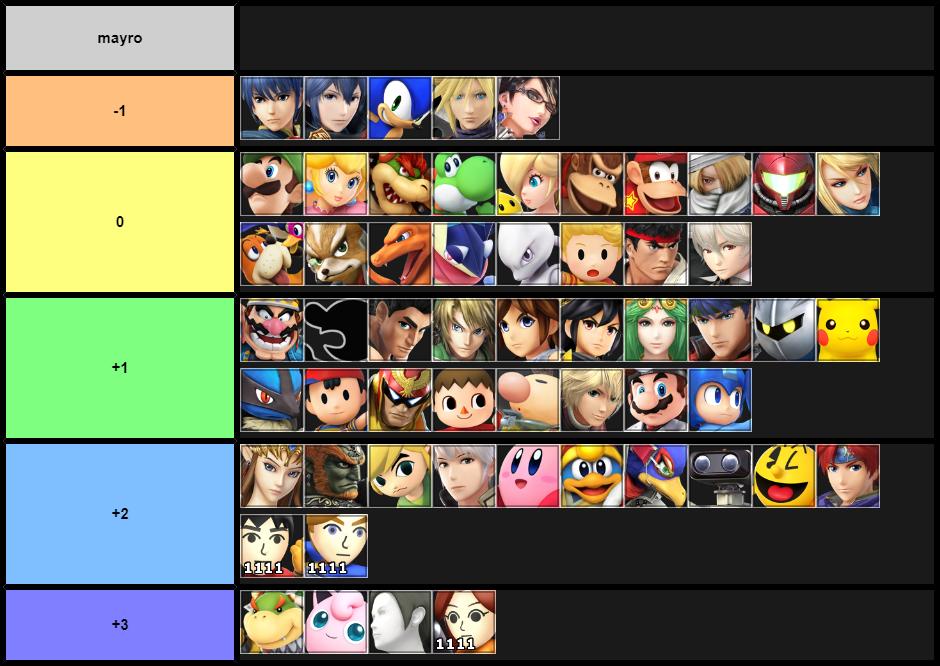 Final Mario Matchup Chart