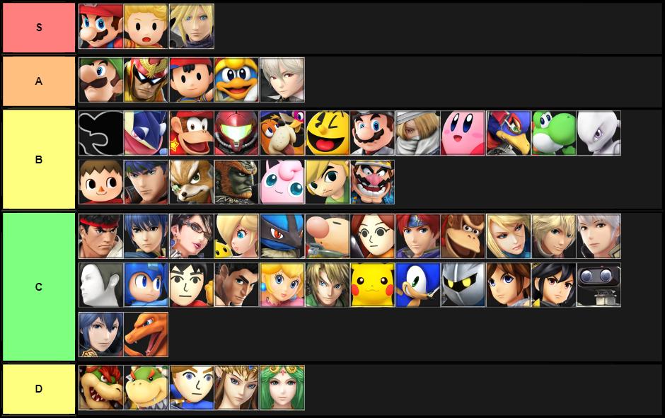 My Personal Smash 4 Tier List