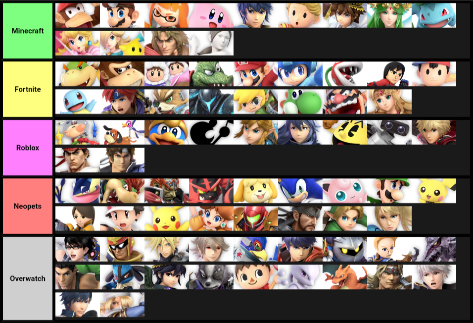 Not exactly a tier list but more of a hot take
