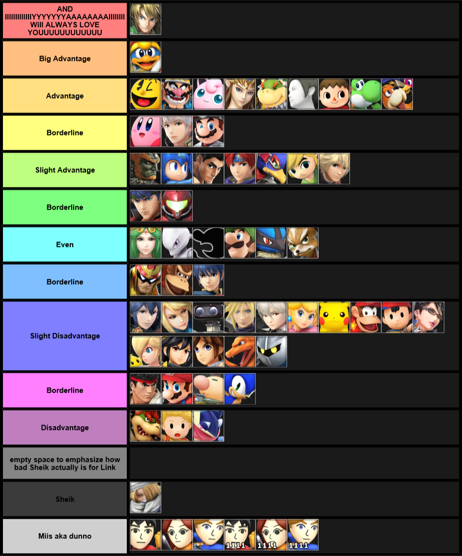 First and Final Smash 4 Matchup Chart by VoffinatorLJ