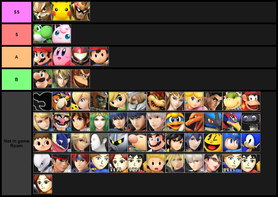 SSB64 tier list (my opinion)