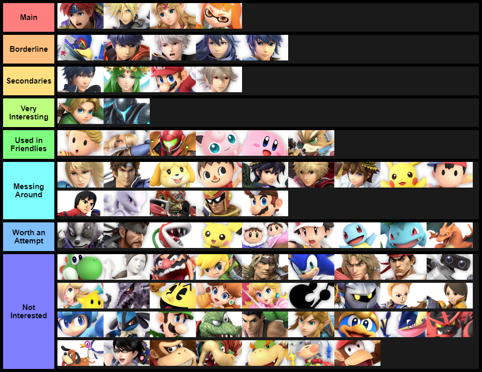 Ultimate Anticipation Predictions Tier List