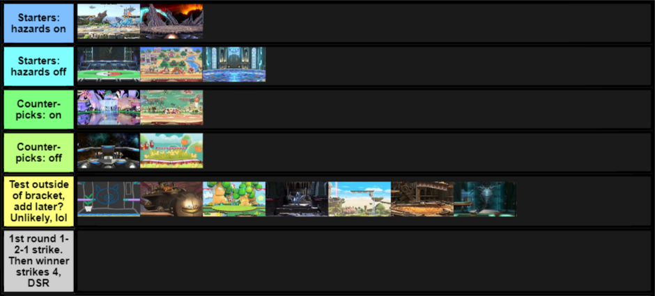 Personal Stage List w/ Hazards toggleable (fixed)