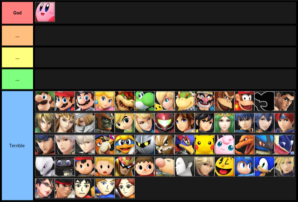 Tier List test