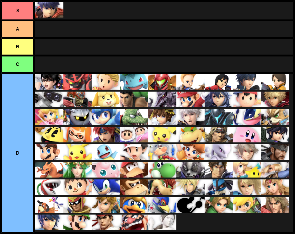 honest tier list