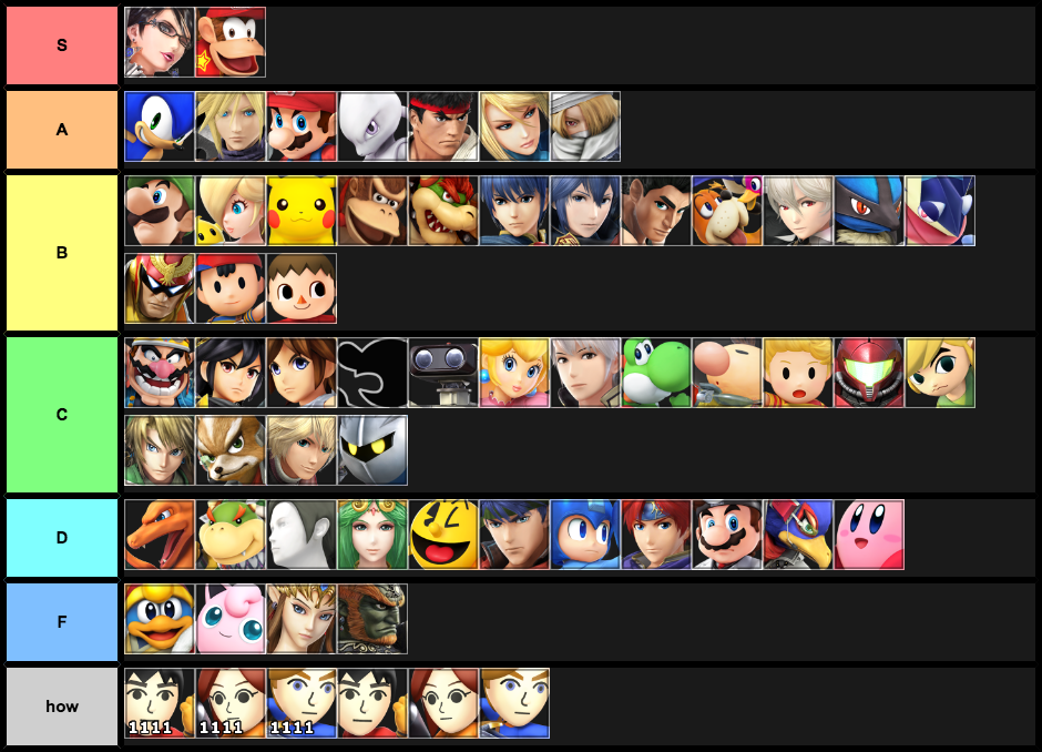 Smash Wii U Tier List
