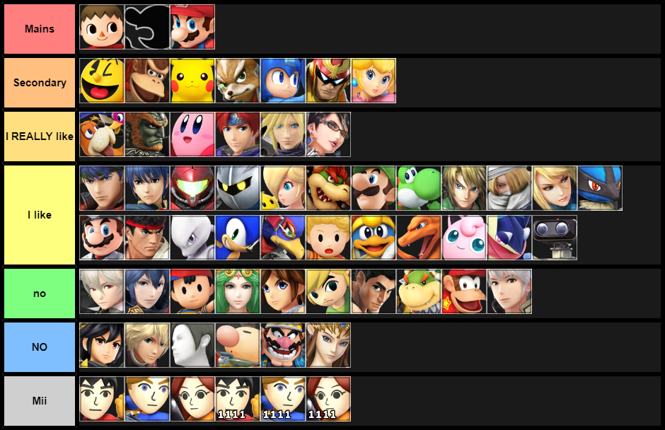 Character opinions