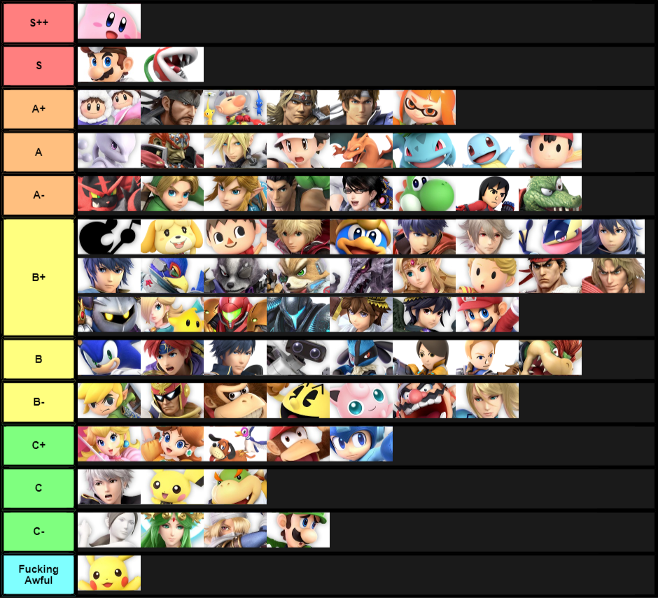 Prediction Tier List (Updated)