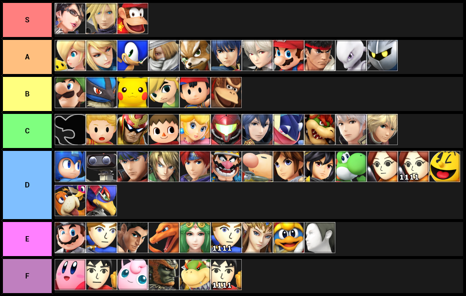 FIREXAL'S SM4SH FINAL TIER LIST