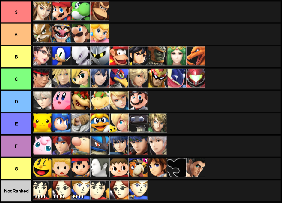 My mom guessed Smash 4's tier list