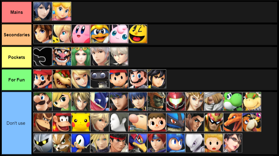 My Sm4sh Characters