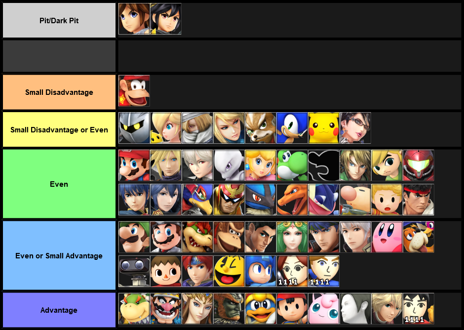 Final Pit/Dark Pit Matchup Chart