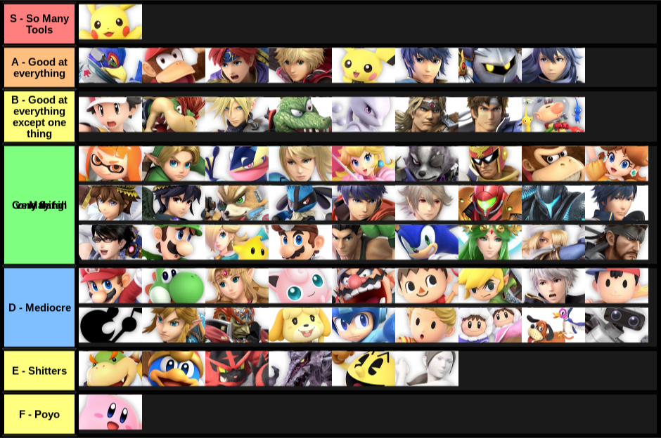 My Smash ultimate tier list