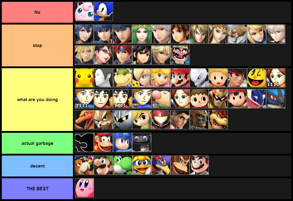 The Only Respectable Tier List