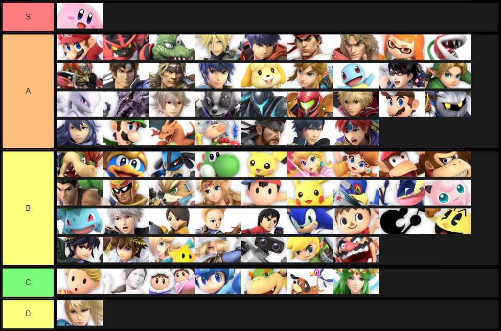 Ultimate Tier List (Piranha Plant Update)