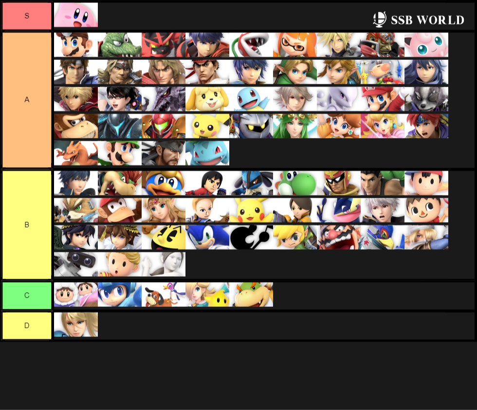 New Super Tier List Deluxe Ultimate 2