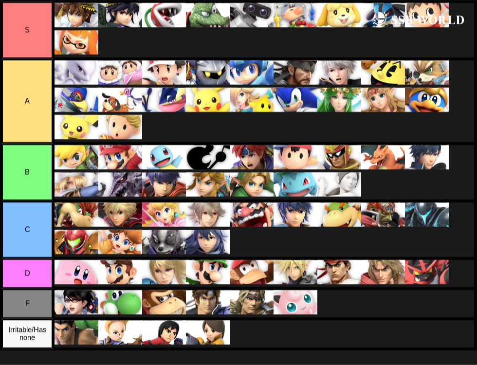 Up-B Tier List (Based on Peak of Up-B)