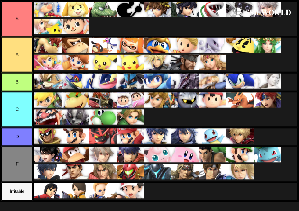 Up-B Horizontal Tier List